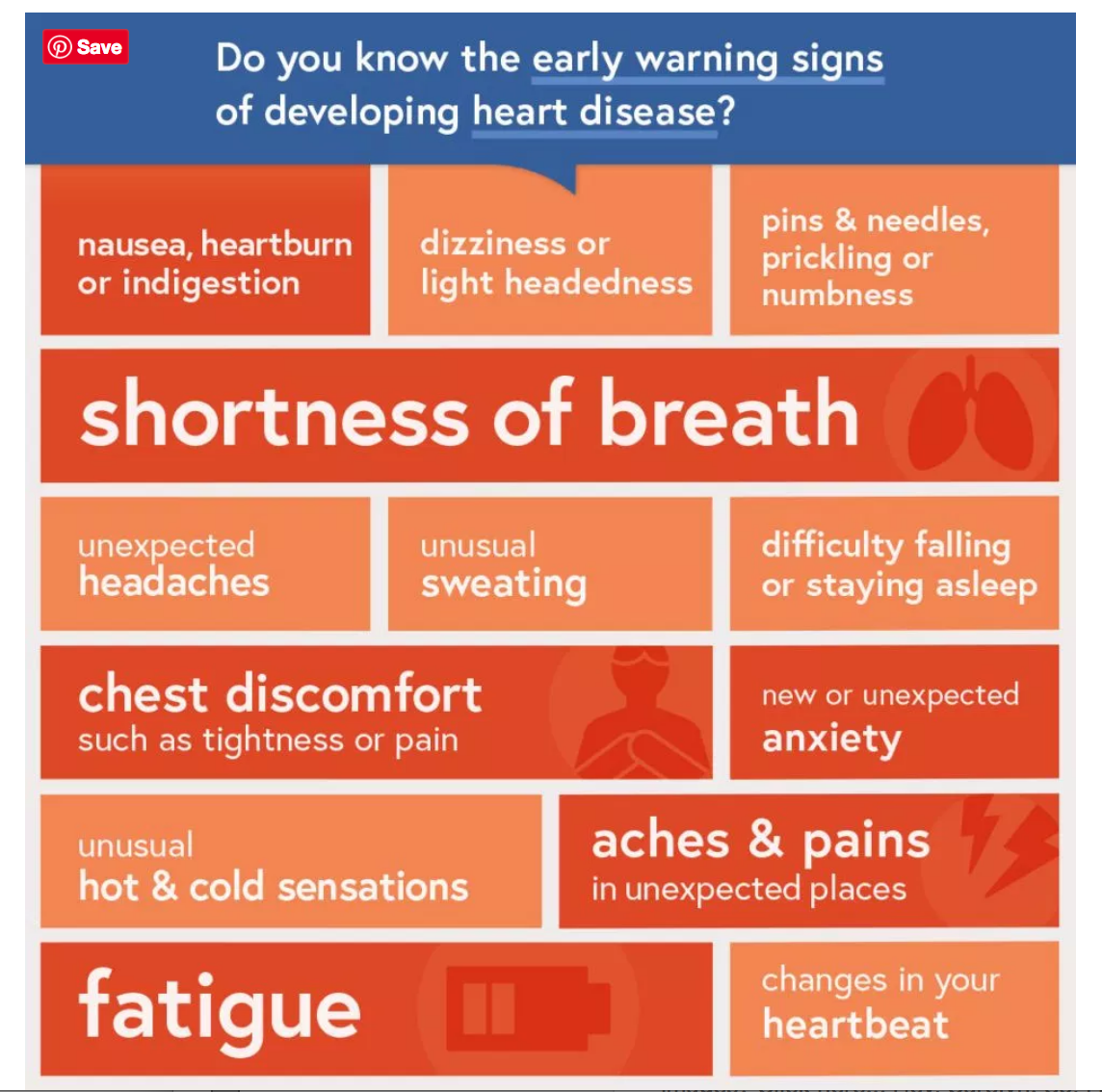 Unusual warning signs health problems