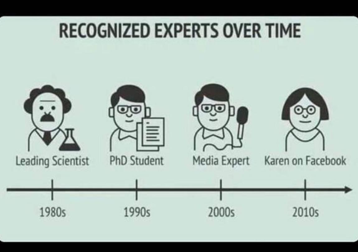 RecognizedExperts
